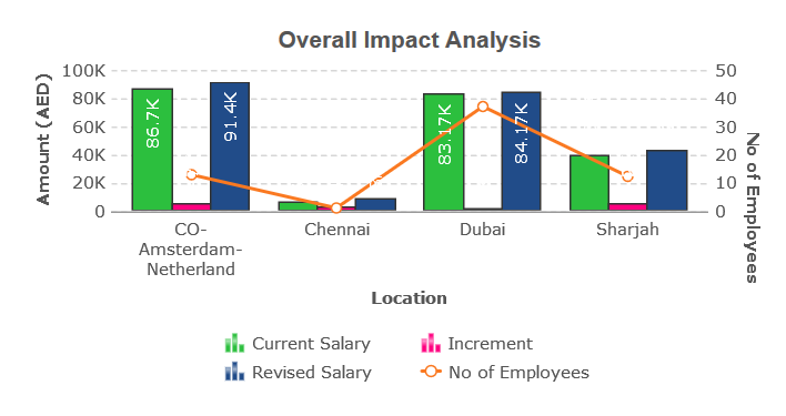 Employee Performance Tracking Software